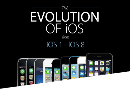 iOS_infografica