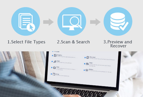 three-steps-to-recover-lost-mac-data