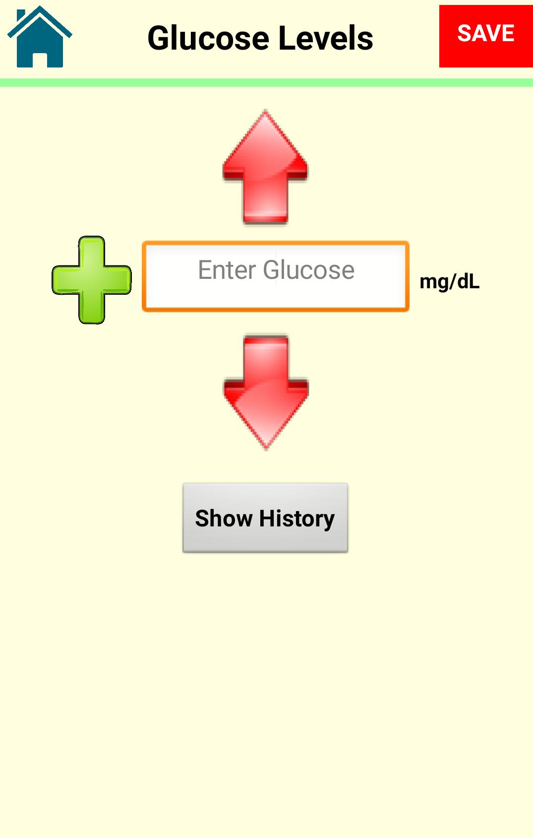glucosio